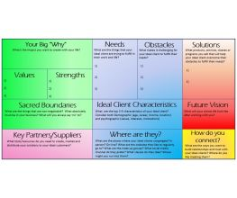One Page Mindful Business Canvas